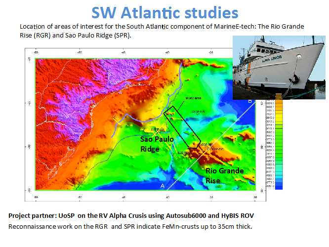 SW Atlantic studies