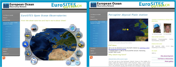 The PAP site on the EuroSITES network of open ocean observatories